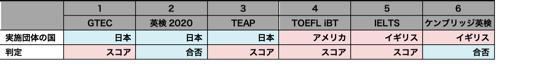 Table02_Qualitative