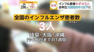 influenza_news
